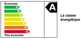 schéma de classe énergétique pour faire des économies au quotidien