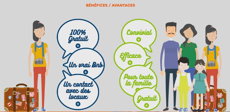 TalkTalkBnb : bénéfices et avantages