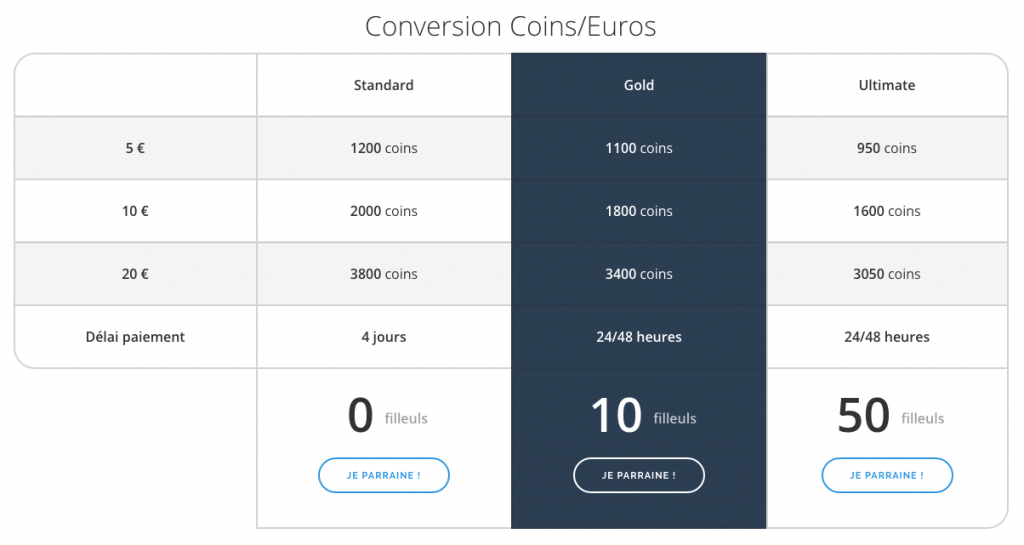Tableau de conversions entre coins et euros
