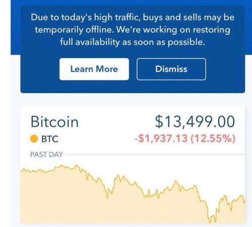 le règlement anticipé des futures sur bitcoin cash par okex très critiqué investir dans le bitcoin avec roth ira