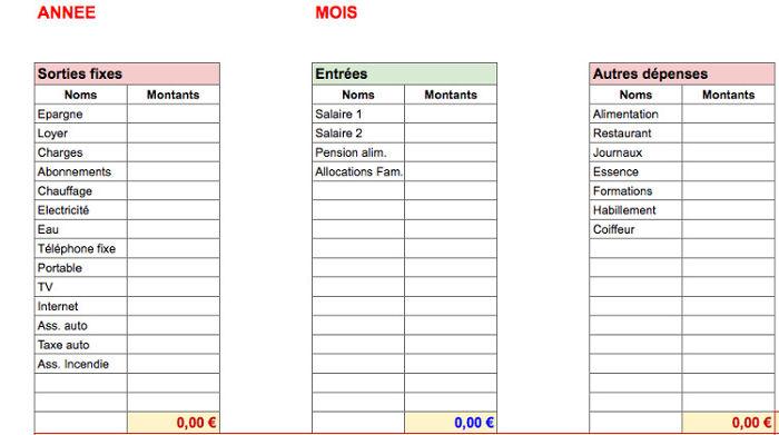 Gérer son budget avec un tableau Excel